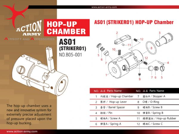 Action Army Hop-Up Chamber Gen2 for Airsoft Ares Striker AS01 | Short Barrel Compatible